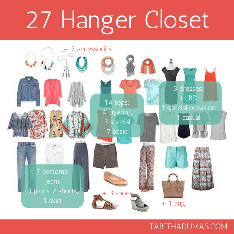 Starting your capsule wardrobe via tabithadumas.com
