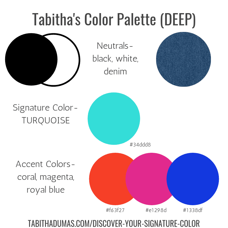 Tabitha's wardrobe color palette--DEEP Color Code--TURQUOISE Signature Color 4