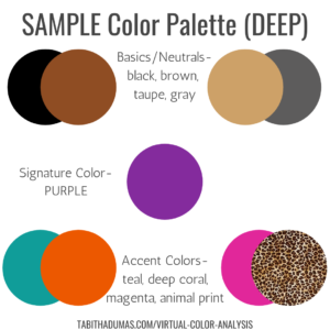 Tabitha Dumas virtual color analysis